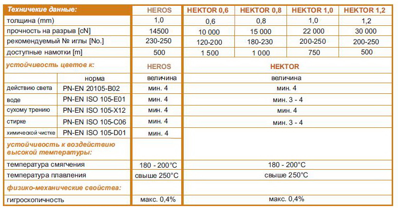 HEROS HEKTOR